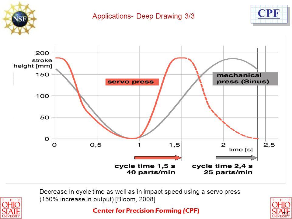 Applications- Deep Drawing 3/3