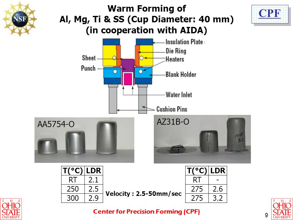 Al, Mg, Ti & SS (Cup Diameter: 40 mm) (in cooperation with AIDA)