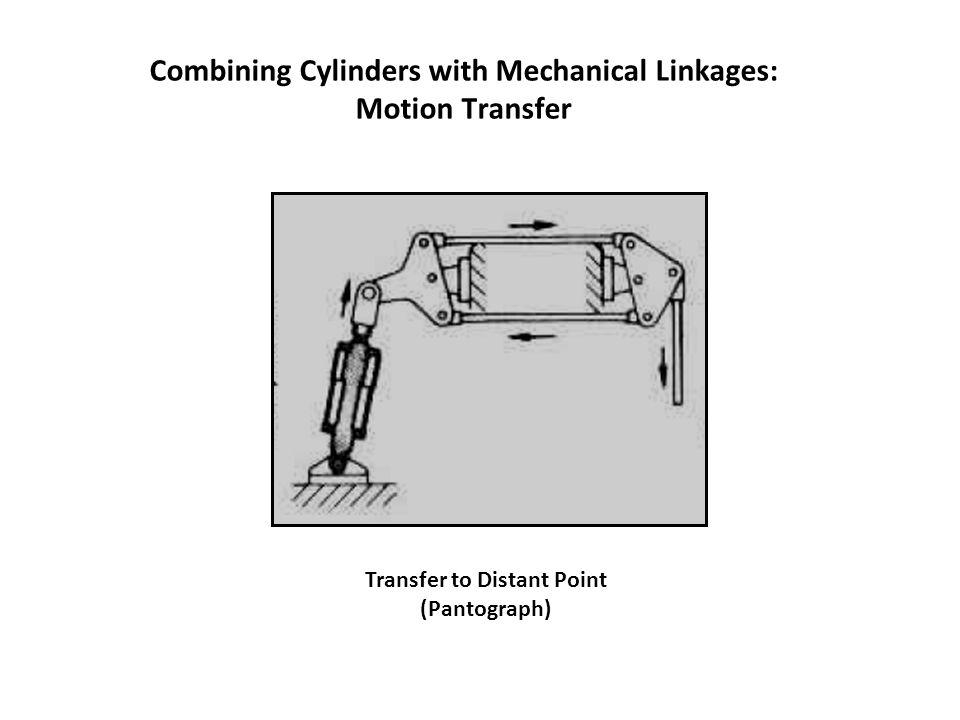 Combining Cylinders with Mechanical Linkages: Motion Transfer