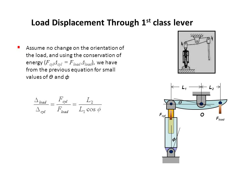 Load Displacement Through 1st class lever