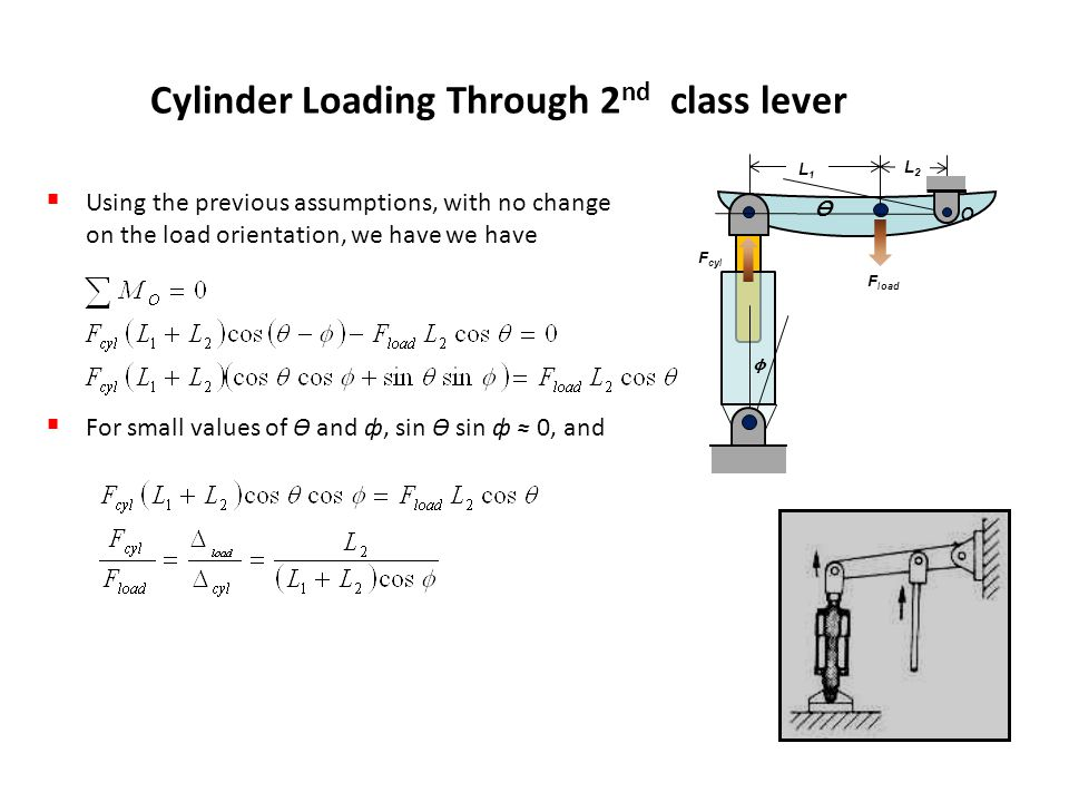 Cylinder Loading Through 2nd class lever