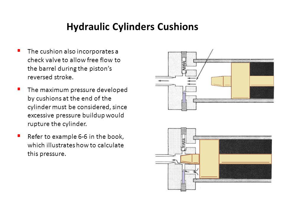 Free Flow Exhaust >> Hydraulic Cylinders and Cushioning Devices - ppt video online download