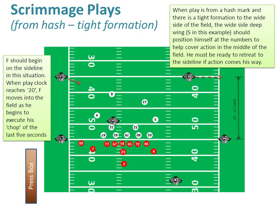 Scrimmage Plays (from hash – tight formation) Press Box