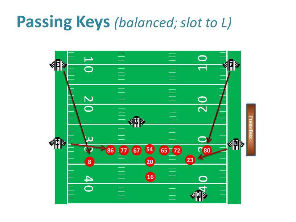 Passing Keys (balanced; slot to L)