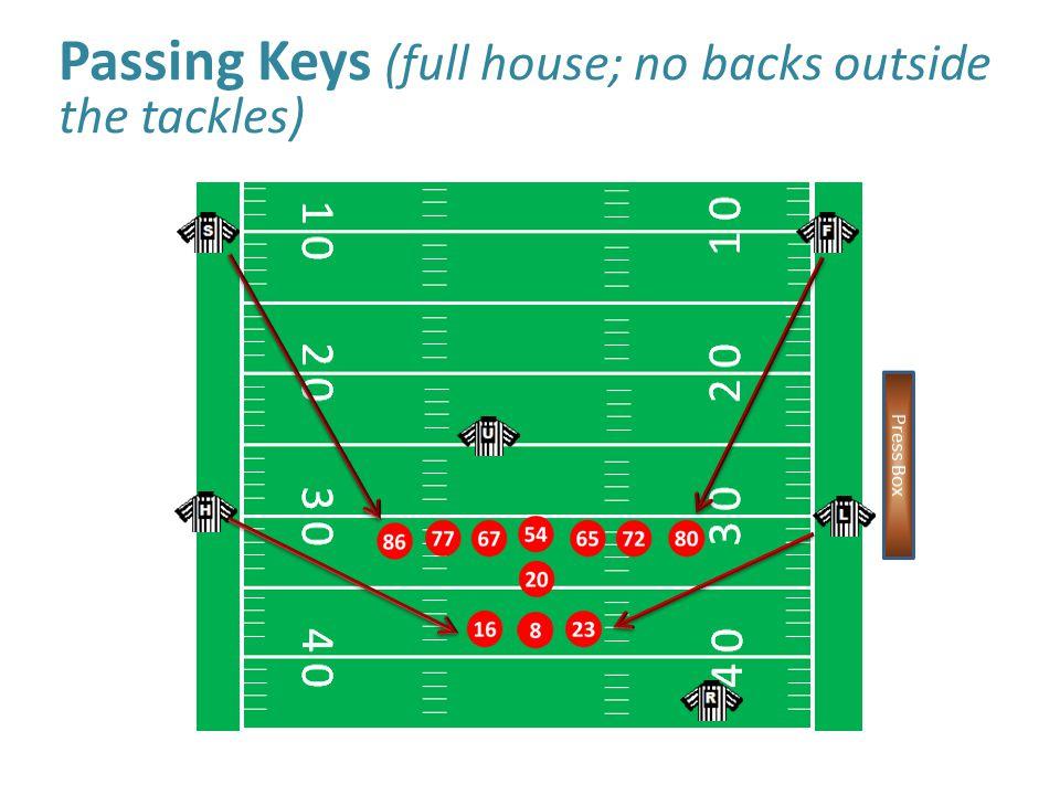 Passing Keys (full house; no backs outside the tackles)
