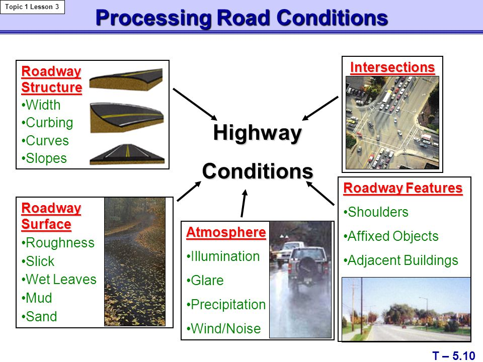 Processing Road Conditions