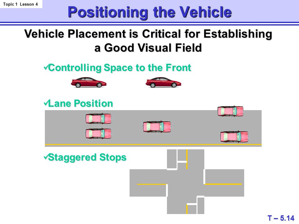 Positioning the Vehicle