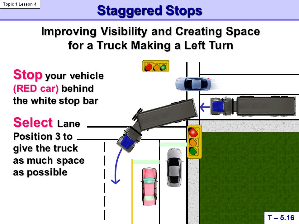 Improving Visibility and Creating Space for a Truck Making a Left Turn