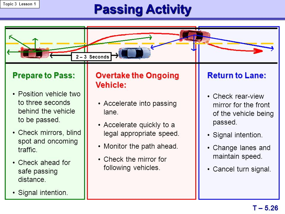 Passing Activity Prepare to Pass: Overtake the Ongoing Vehicle: