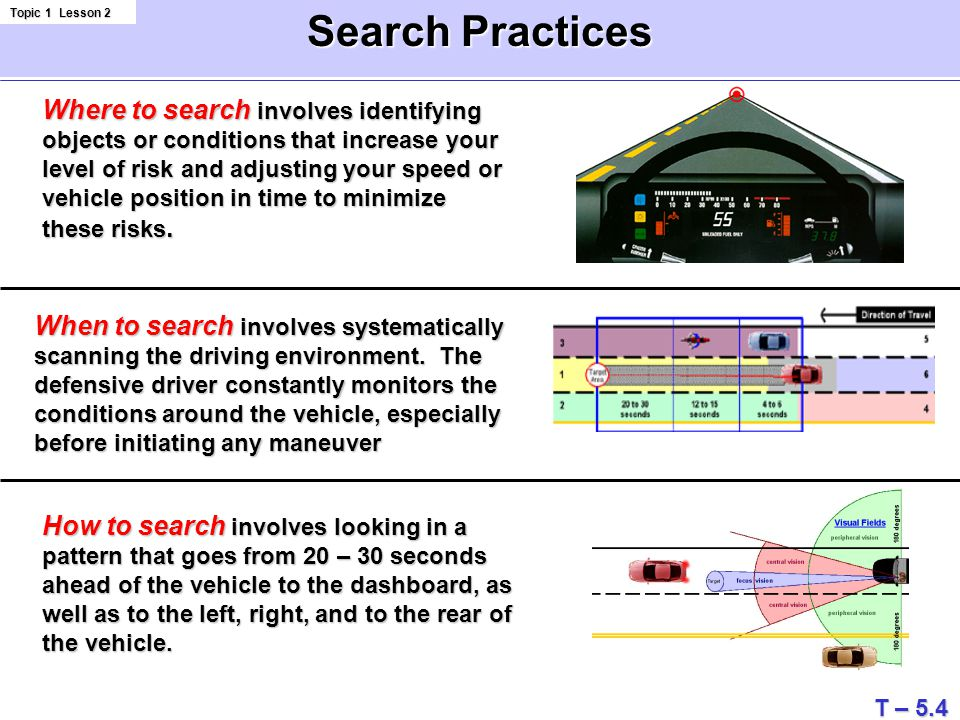 Topic 1 Lesson 2 Search Practices.
