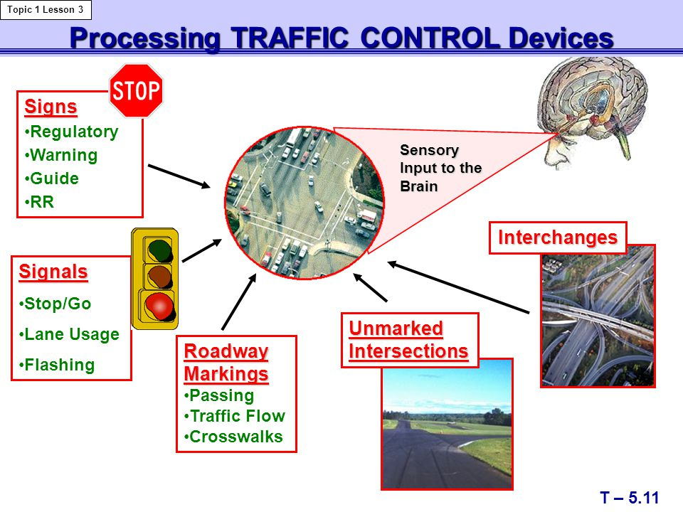 Processing TRAFFIC CONTROL Devices