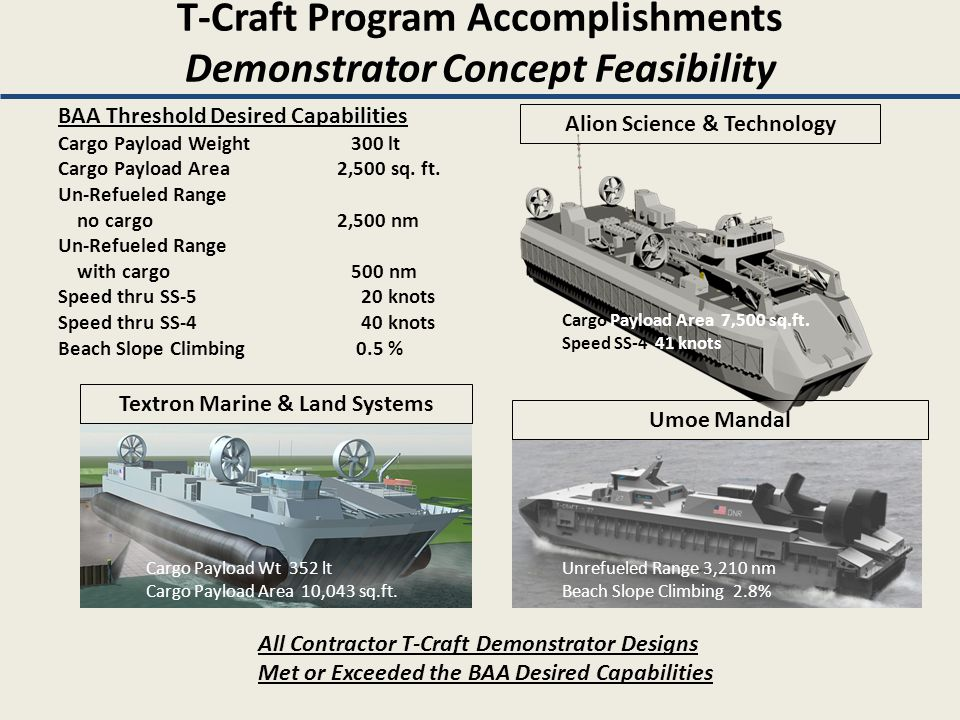 T-Craft Program Accomplishments Demonstrator Concept Feasibility