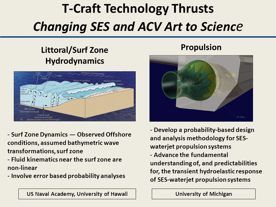 T-Craft Technology Thrusts Changing SES and ACV Art to Science