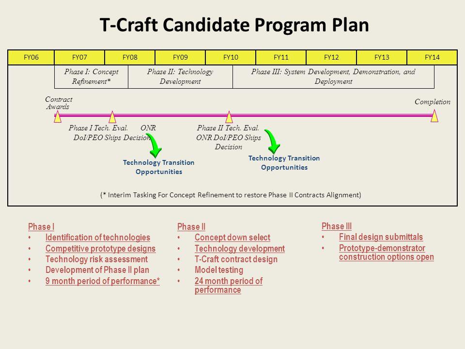 T-Craft Candidate Program Plan