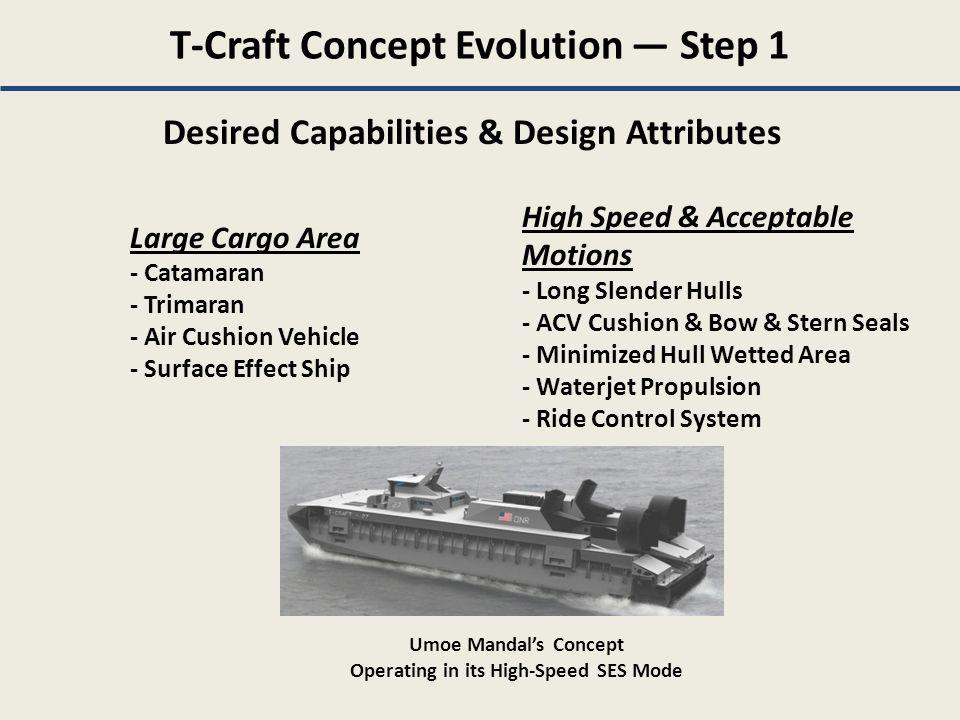 T-Craft Concept Evolution — Step 1