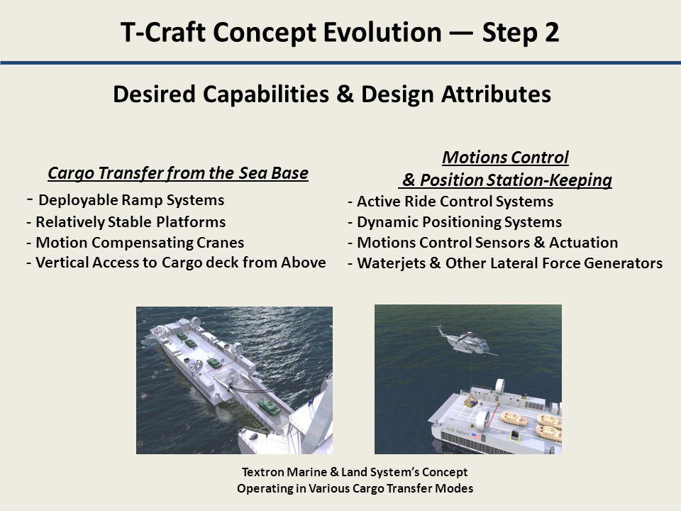 T-Craft Concept Evolution — Step 2