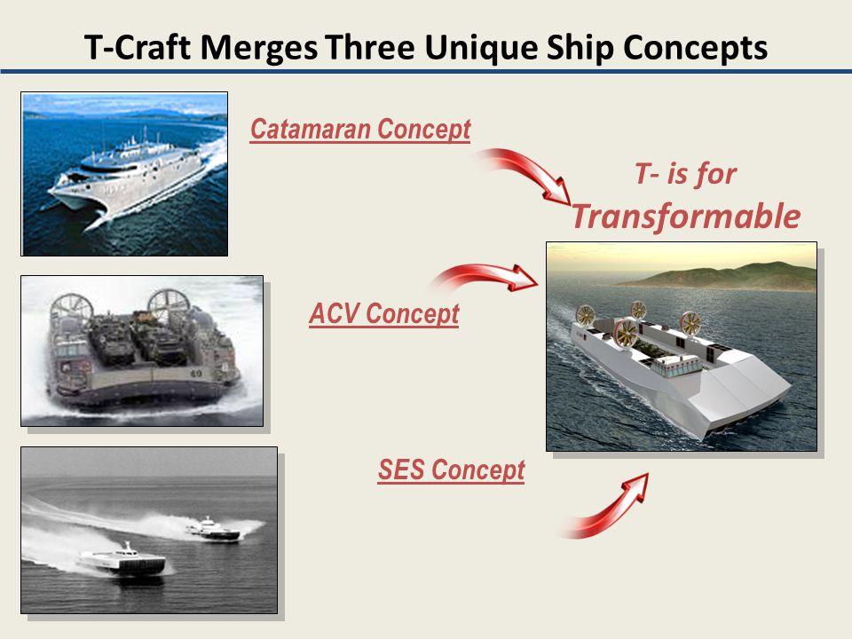 T-Craft Merges Three Unique Ship Concepts