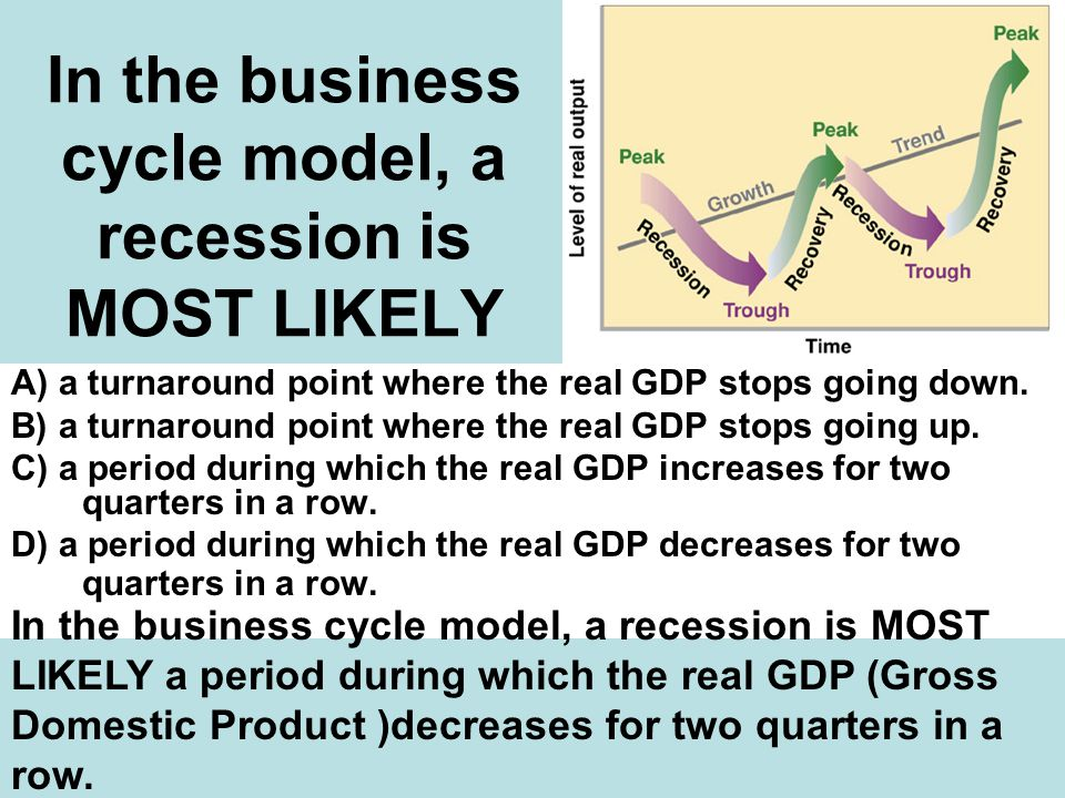 In the business cycle model, a recession is MOST LIKELY