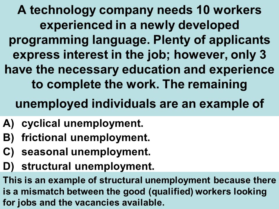 A technology company needs 10 workers experienced in a newly developed programming language. Plenty of applicants express interest in the job; however, only 3 have the necessary education and experience to complete the work. The remaining unemployed individuals are an example of