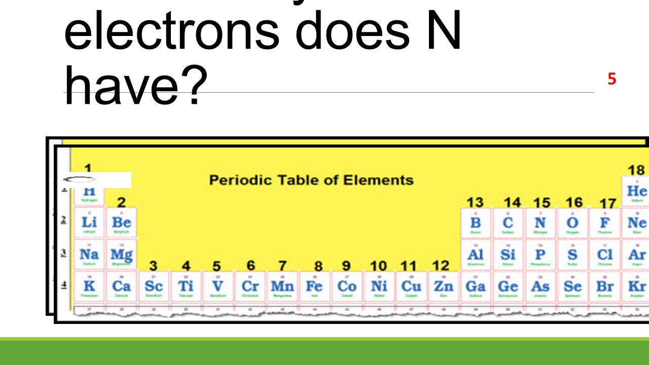 How many valence electrons does N have