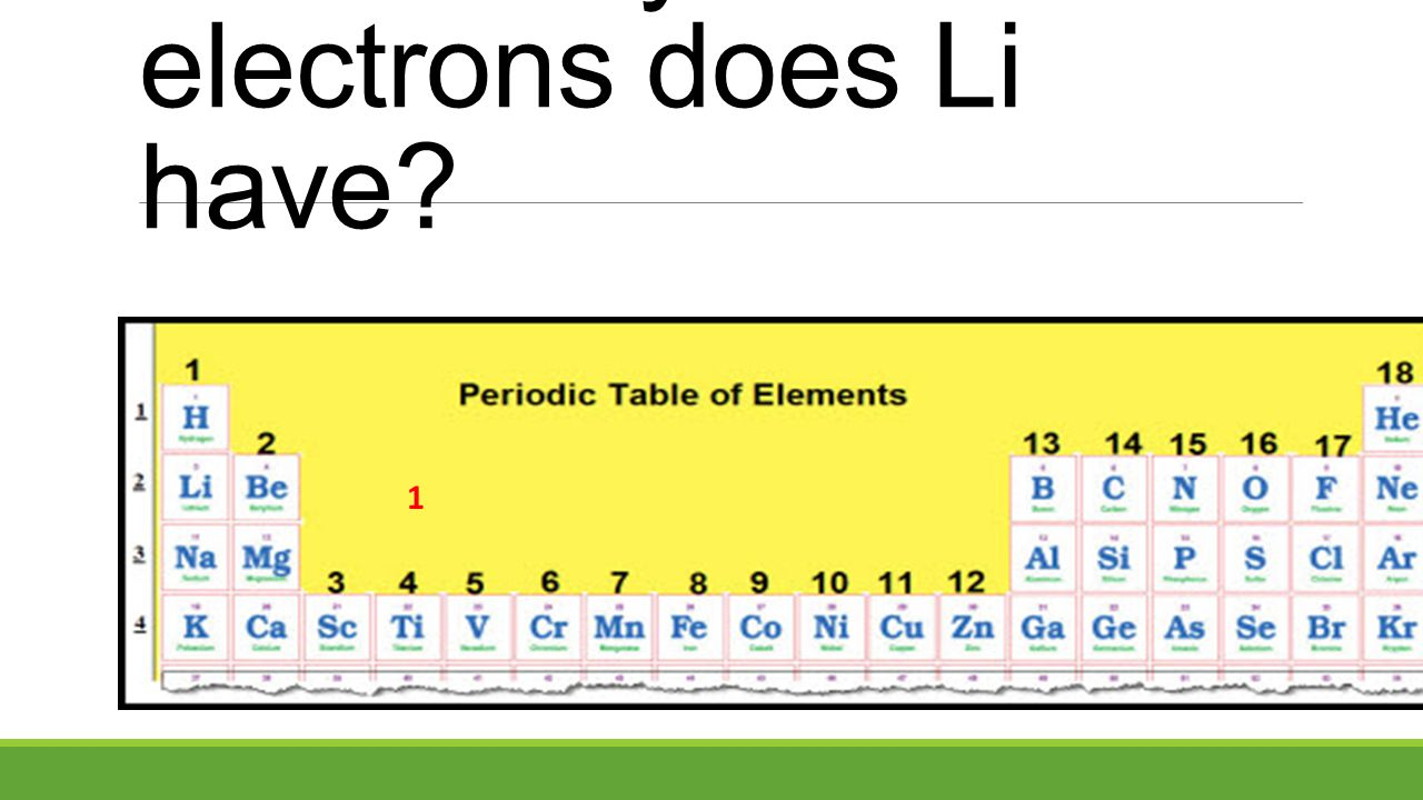 How many valence electrons does Li have