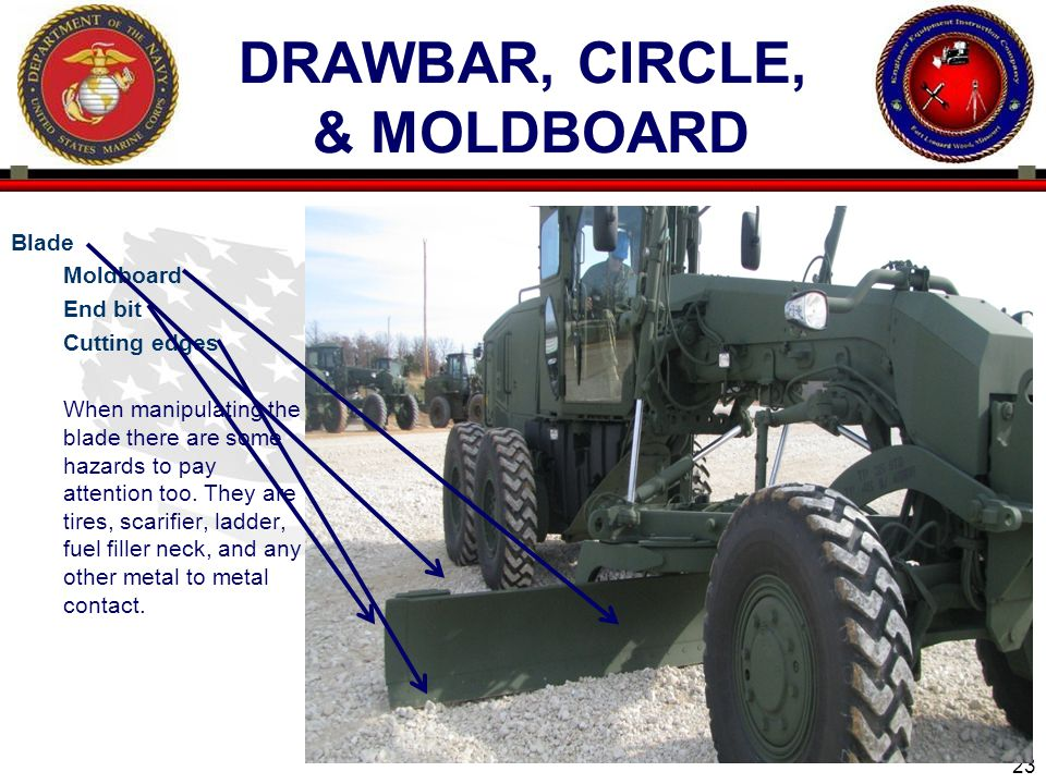 Drawbar, Circle, & Moldboard