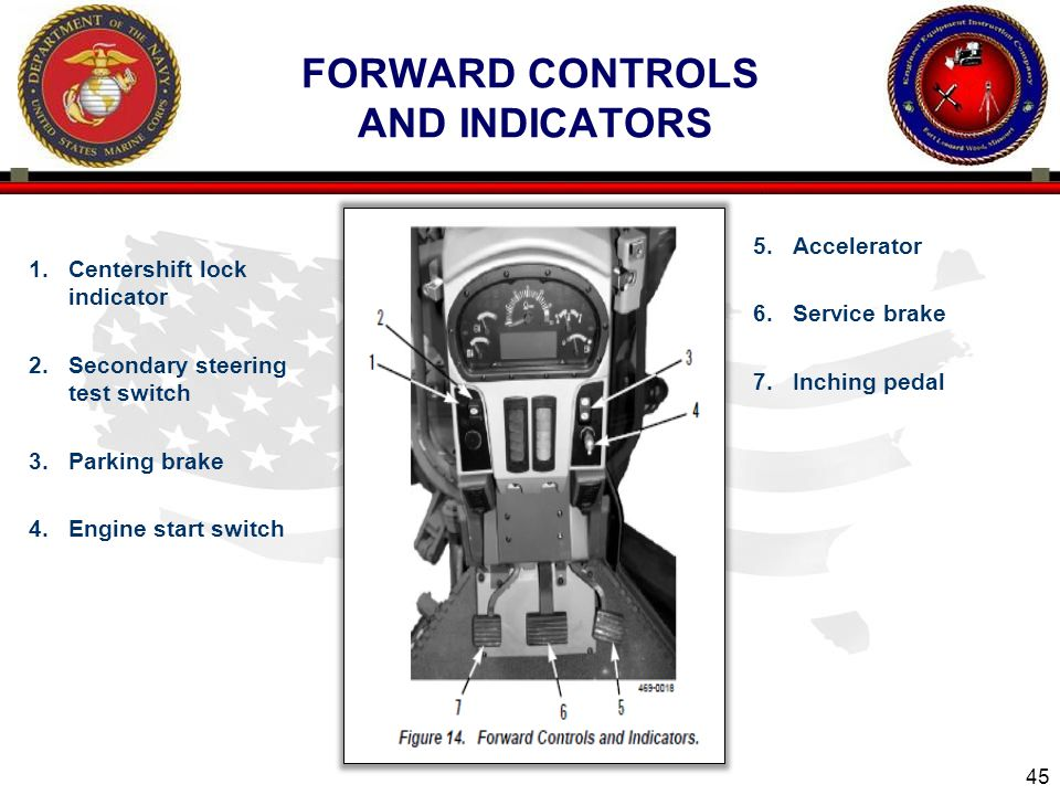 Forward controls and indicators