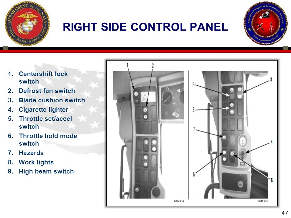 Right side control panel