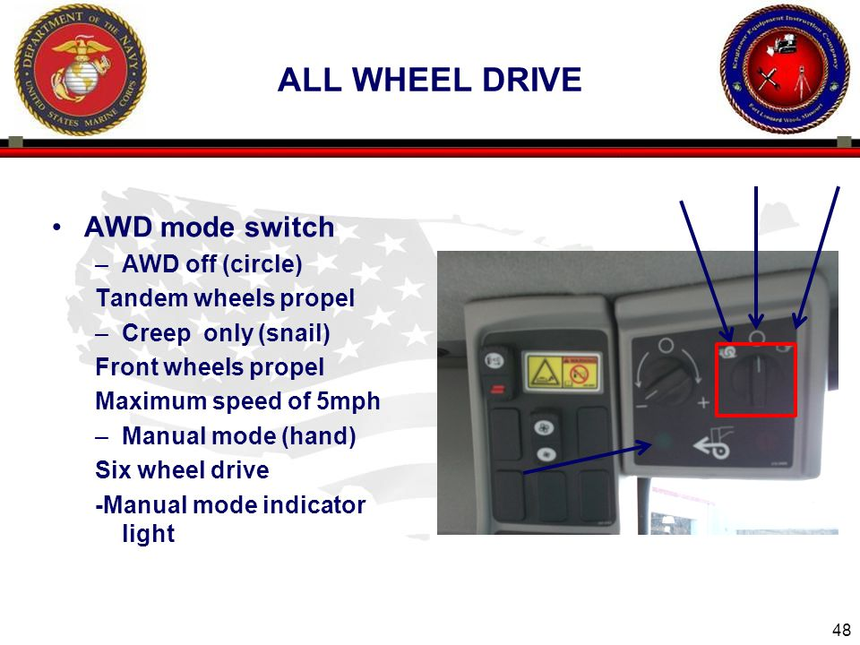 All Wheel drive AWD mode switch AWD off (circle) Tandem wheels propel