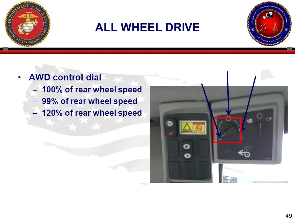 All Wheel drive AWD control dial 100% of rear wheel speed