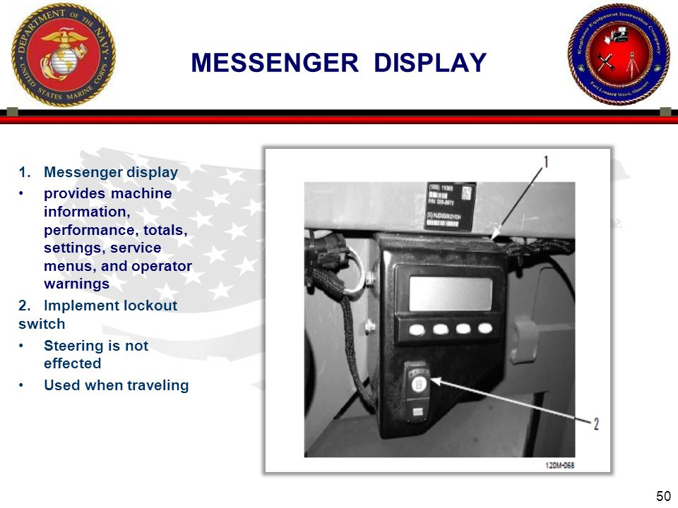 Messenger display Messenger display