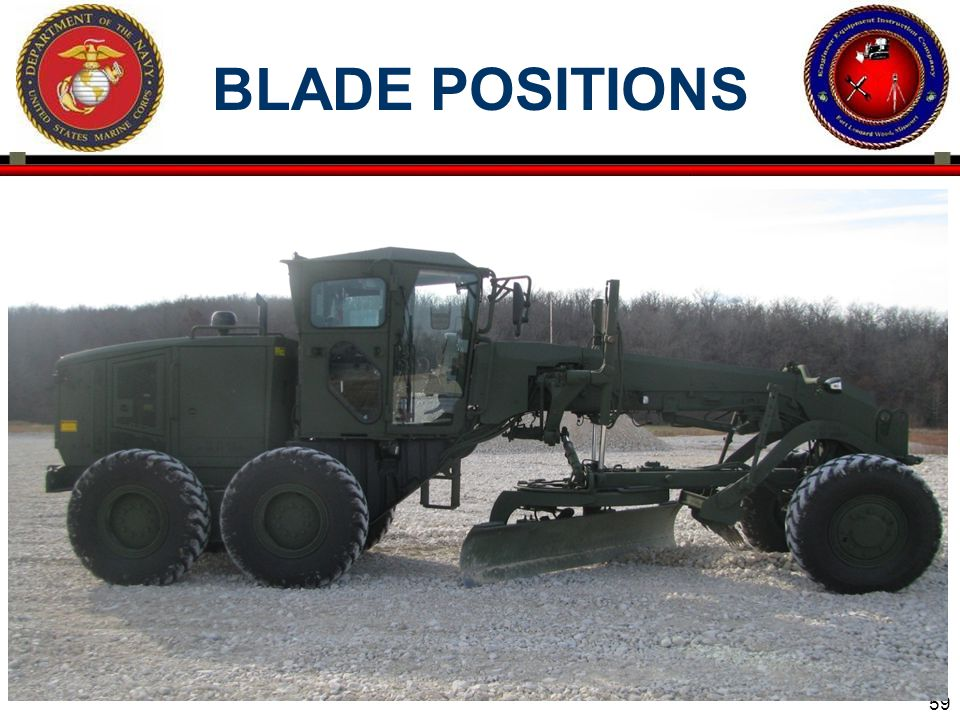 Blade positions