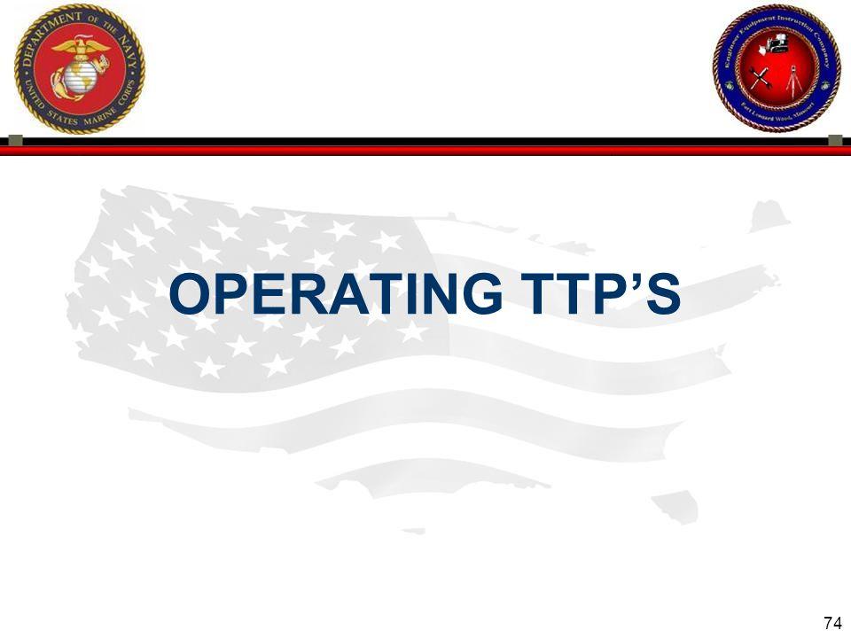 Operating ttp's