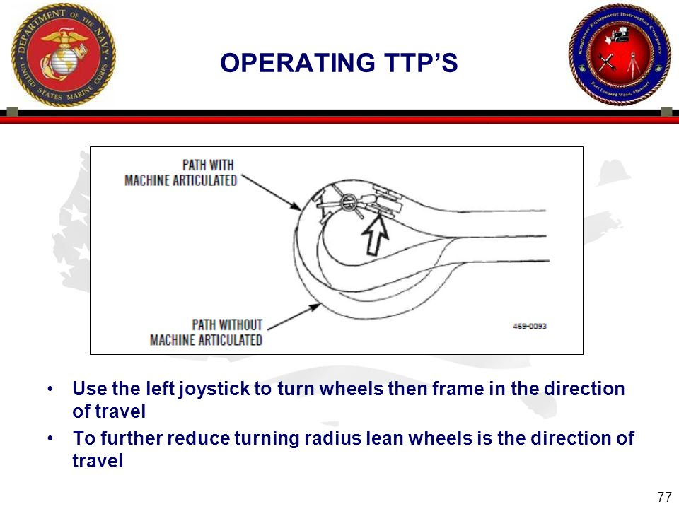 Operating ttp's Use the left joystick to turn wheels then frame in the direction of travel.