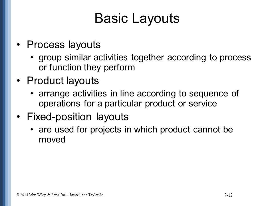 Basic Layouts Process layouts Product layouts Fixed-position layouts