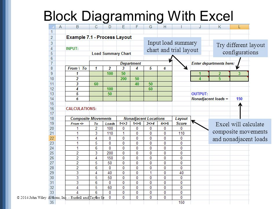 block diagram excel capacity and facilities design - ppt video online download