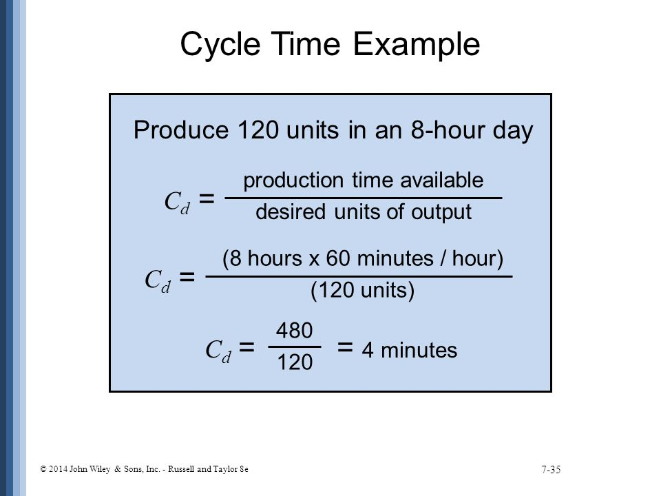 Cycle Time Example Produce 120 units in an 8-hour day Cd =