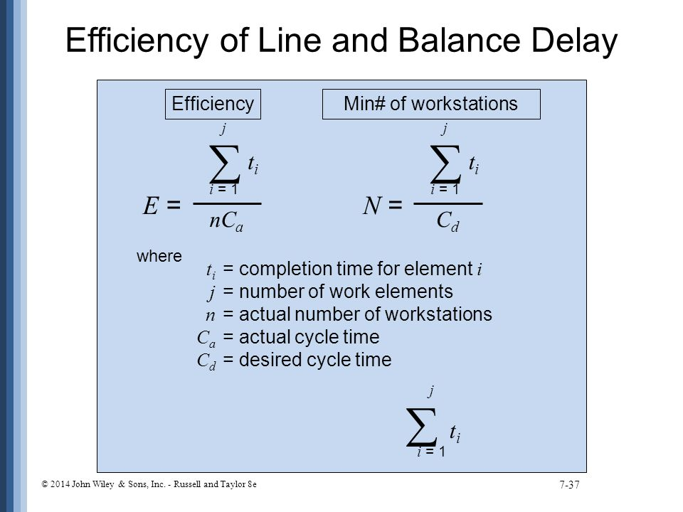 Efficiency of Line and Balance Delay