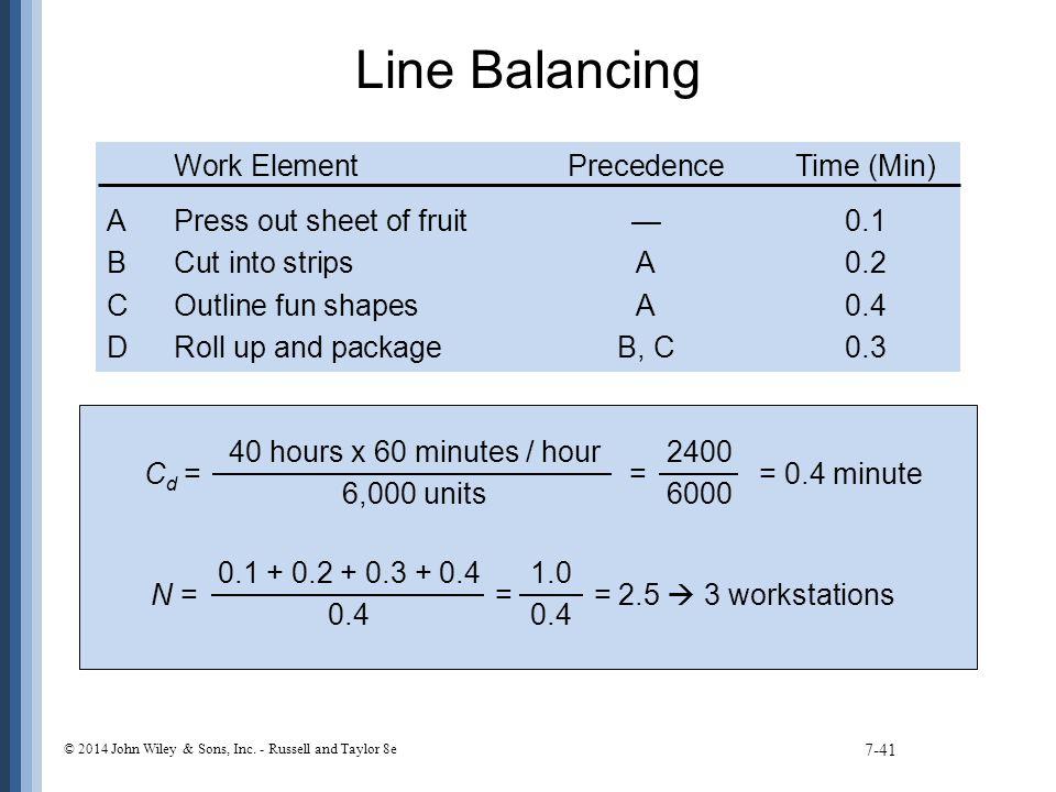 Line Balancing Work Element Precedence Time (Min)