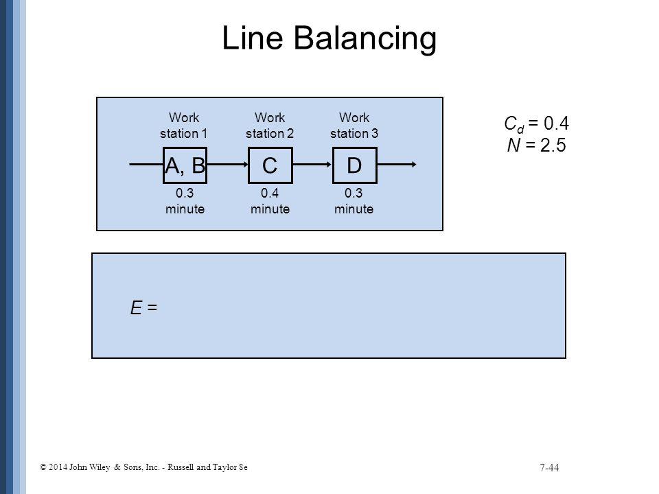 Line Balancing A, B C D Cd = 0.4 N = 2.5 E = Work station 1