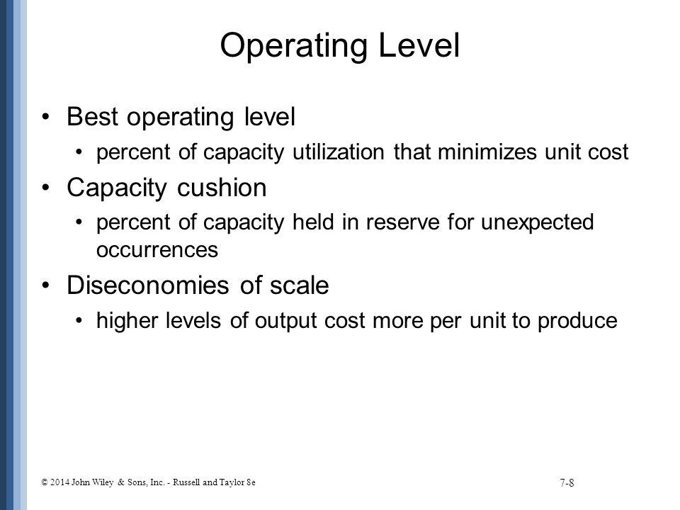 Operating Level Best operating level Capacity cushion