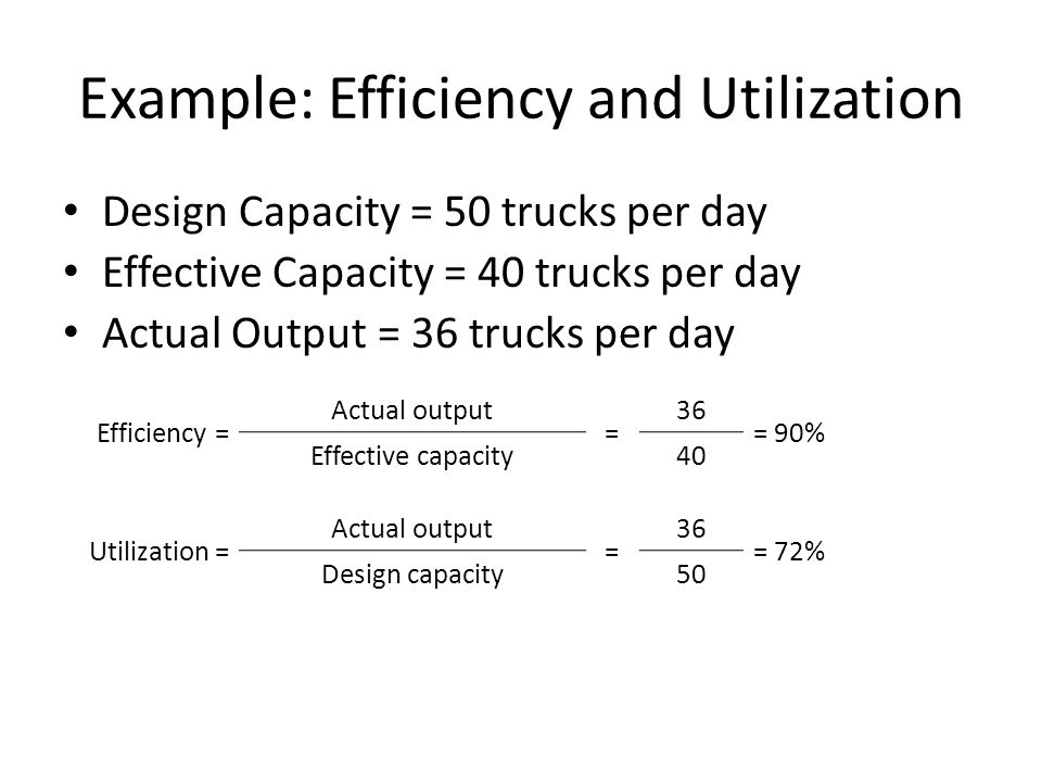 Example: Efficiency and Utilization