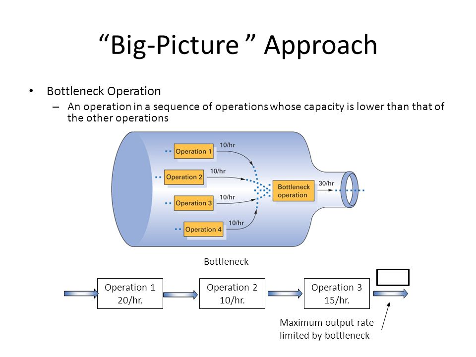 Big-Picture Approach