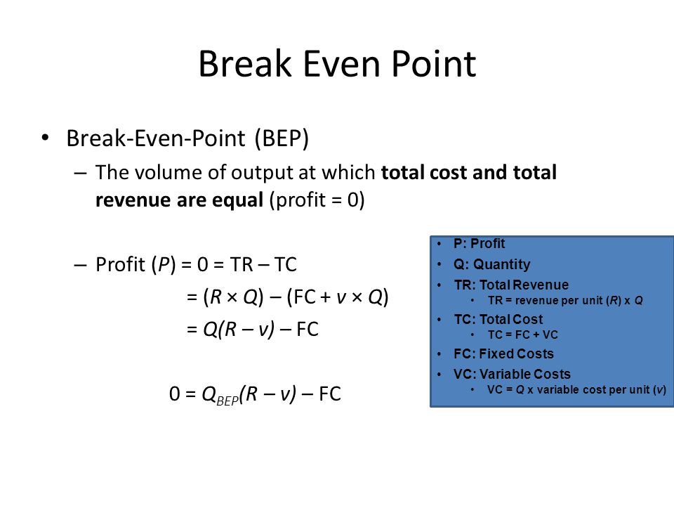 Break Even Point Break-Even-Point (BEP)