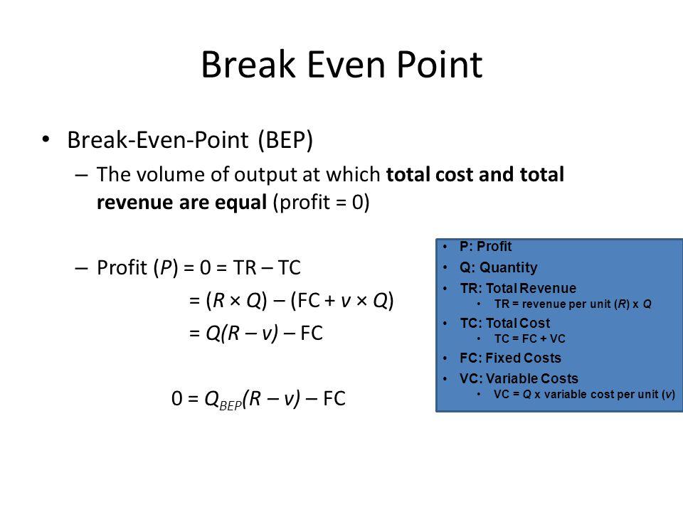 Break Even Point Break-Even-Point (BEP)