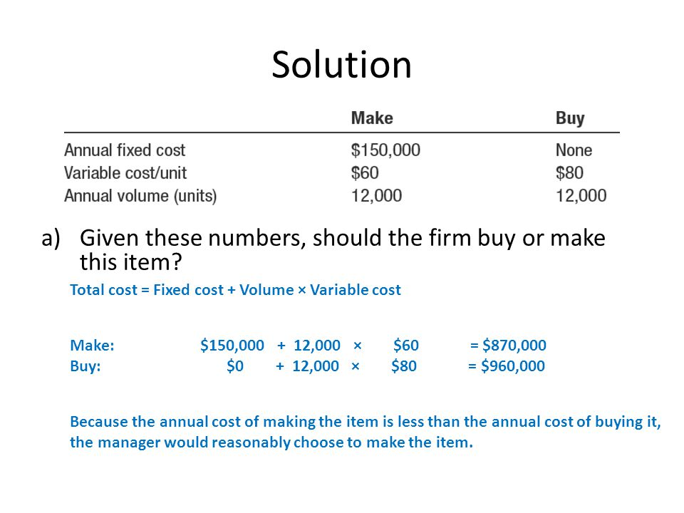 Solution Given these numbers, should the firm buy or make this item