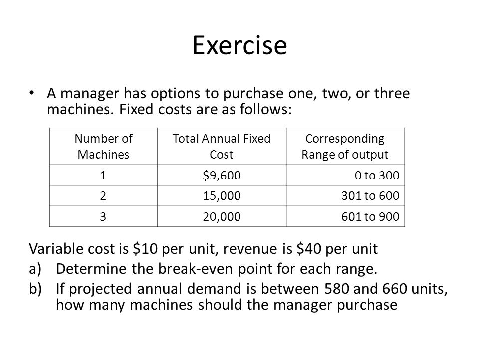 Exercise A manager has options to purchase one, two, or three machines. Fixed costs are as follows: