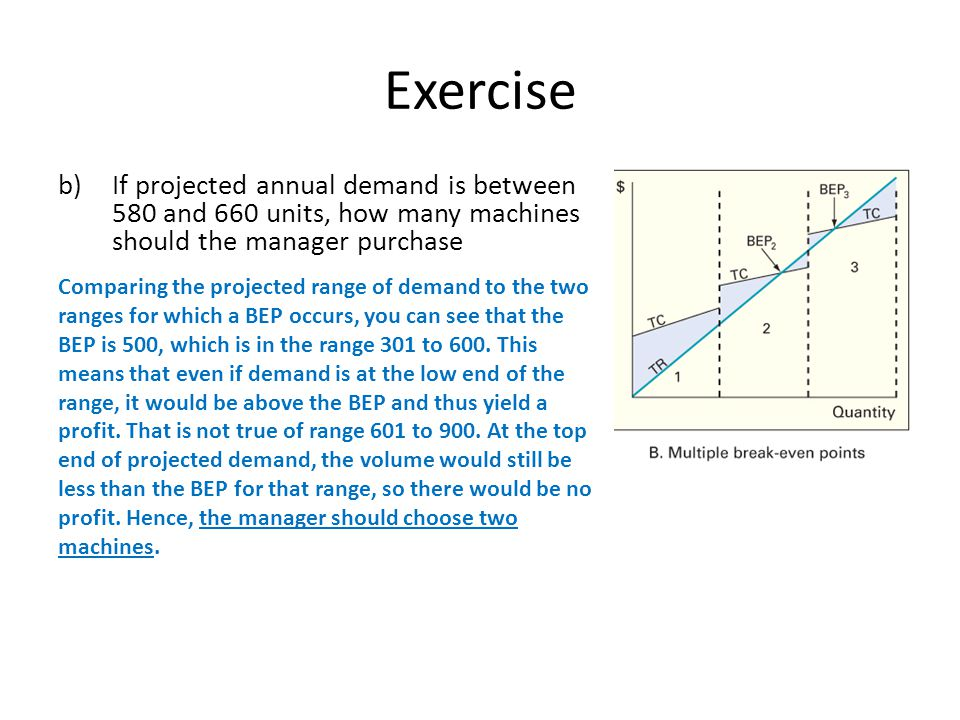 Exercise If projected annual demand is between 580 and 660 units, how many machines should the manager purchase.
