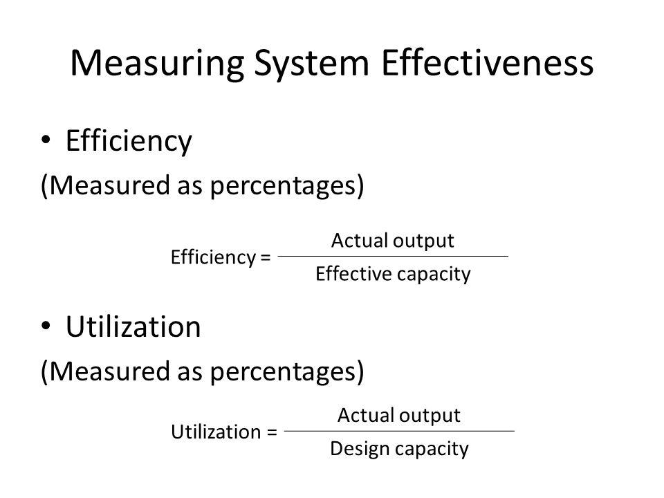 Measuring System Effectiveness