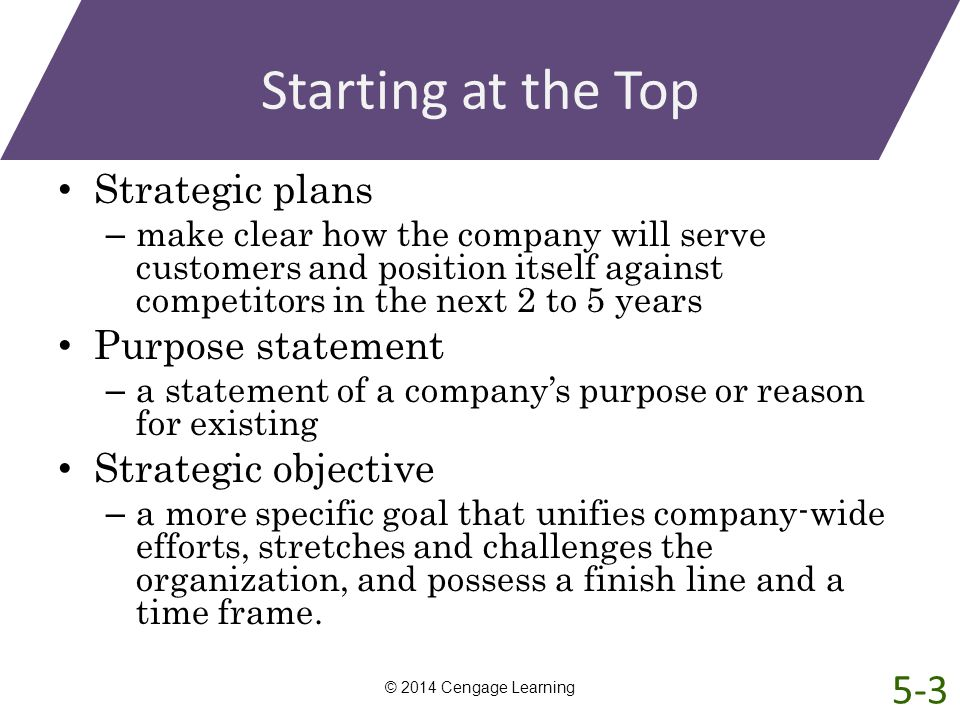 Starting at the Top 5-3 Strategic plans Purpose statement